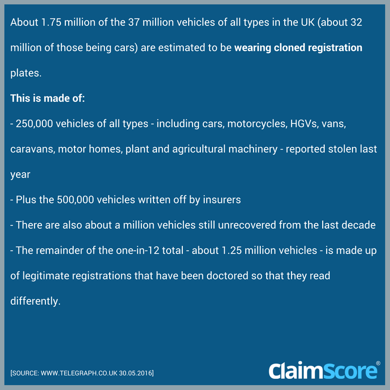 Cloned car reg facts